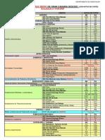Oferta de Ciclos Formativos de Grado Medio y Superior de Gran Canaria 2020-21 Con Notas de Corte Actualizado 20 de Mayo de 2020