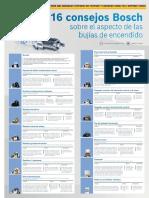 16 consejos Bujías Bosch- FULL MOTORES CHECK