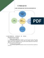 Unidad II - Habilidades Comunicativas 2020-10
