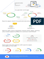 Infographic Display and Video 360 Advertising in Sports Apps