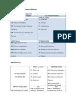 Factores Externos. (1).docx