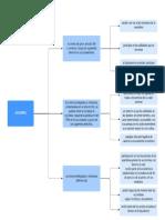 derecho comercial sociedad anonima mapa (parte 2)