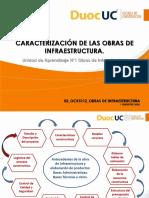 1.1.4 Caracterización de las obras de infraestructura OCK5112_2020