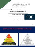 JERARQUÍA DE NORMAS.pptx