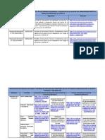 Anexo 1 - Protocolos sectoriales sanitarios y criterios de focalización territorial