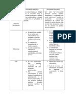 COMPARATIVO CLASES DE DOCUMENTOS.docx