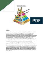 Análisis de la Pirámide de Maslow