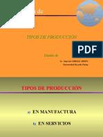 1aTiposDeProdución 2020