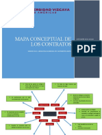 MAPA CONCEPTUAL CONTRATOS