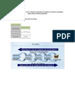 Socialización sincronica via skype- fase 5 Analizar la posicion de colombia en terminos de logistica Informe Banco MundialPunto 1 Diagramas de flujo