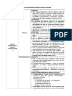 FUENTES HISTÓRICAS DEL DERECHO CONSTITUCIONAL