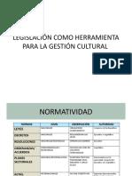 LEGISLACIÓN_COMO_HERRAMIENTA_PARA_LA_GESTIÓN_CULTURAL