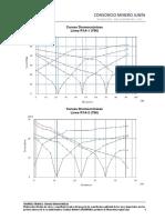 2_Curvas Dromocronicas.pdf