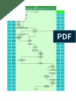 SIPOC模式流程文件