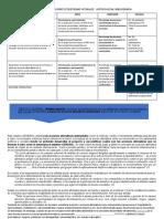 PROPUESTA  INDICADORES  ECOSISTEMAS VECINALES 1.docx