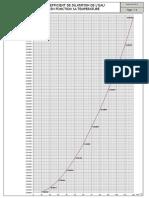 coefficient-de-dilatation eau.pdf