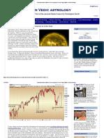 Financial markets stable as Venus prepares to enter Virgo _ Modern Vedic Astrology