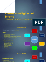 Análisis estratégico del Entorno Clase 2