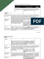 PITALLANO_HW2 (Evidence)