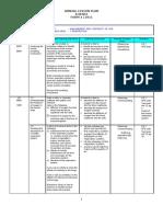 Annual Lesson Plan Sc Form 3 2011