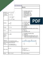 Physics Formula, Glossary, Exam Papers