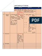 API MSSP ANSI COMPARISION FORVLeak testing of Valves.docx