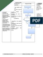 Programas en la planeacion.docx