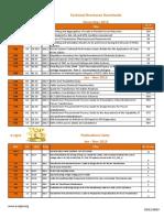 Technical+Brochures+Top+10