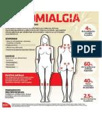 infografia de la fibromialgia