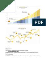 Vivamost_01_Investing_Graphs