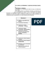 CUENTAS DEL ACTIVO, PASIVO, PATRIMONIO Y CUENTAS DE RESULTADOS