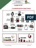 CLASE 7 Proceso de elaboracion, de vinos tintos diagrama de frujo.