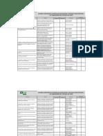 Informe Cumpliento medidas de Bioseguridad  Corte 14 mayo 2020.pdf