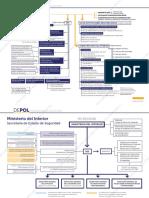 ORGANIGRAMA MI PROVISIONAL ACTUALIZADO .pdf