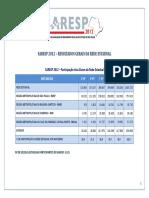 2 - Saresp2012_Resultados Gerais da Rede Estadual.pdf