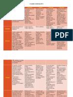 plataforas de eva.pdf