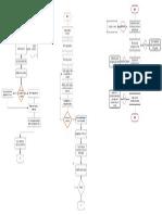 _Diagrama de flujo (1)