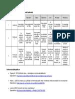 Cuadro comparativo - Medios de Publicidad.docx