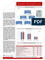 Mercado Laboral 2019