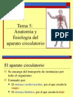 aparato_circulatorio.ppt