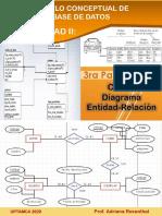 Caso 1 MER-Ventas (1).pdf