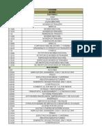 documentos laboratorio de costos.xlsx