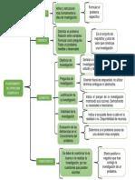 CUADRO SINOPTICO DE CAPITULO 3.pdf