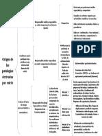 cuadro sinoptico psicosocial.docx