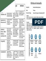 rubricaexamencaso-150819014627-lva1-app6891.pdf