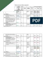 sectiunea C_PCCDI-Proiect 1.pdf