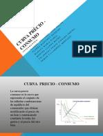 Curva Precio - Consumo (1)