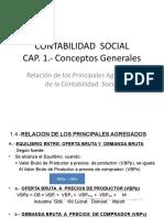 Contabilidad Social -Cap 1- Relac Var.