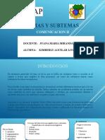 TEMAS SUBTEMAS KIMBERLY.pptx