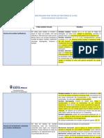 Cuadro resumen para tratar los trastornos de la voz.pdf